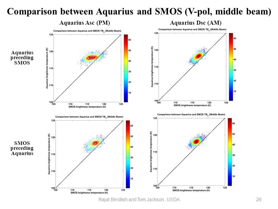 Comparison between Aquarius and SMOS (V-pol, middle beam) Aquarius Asc (PM)Aquarius Dsc (AM) Aquarius preceding SMOS SMOS preceding Aquarius Rajat Bindlish and Tom Jackson, USDA26