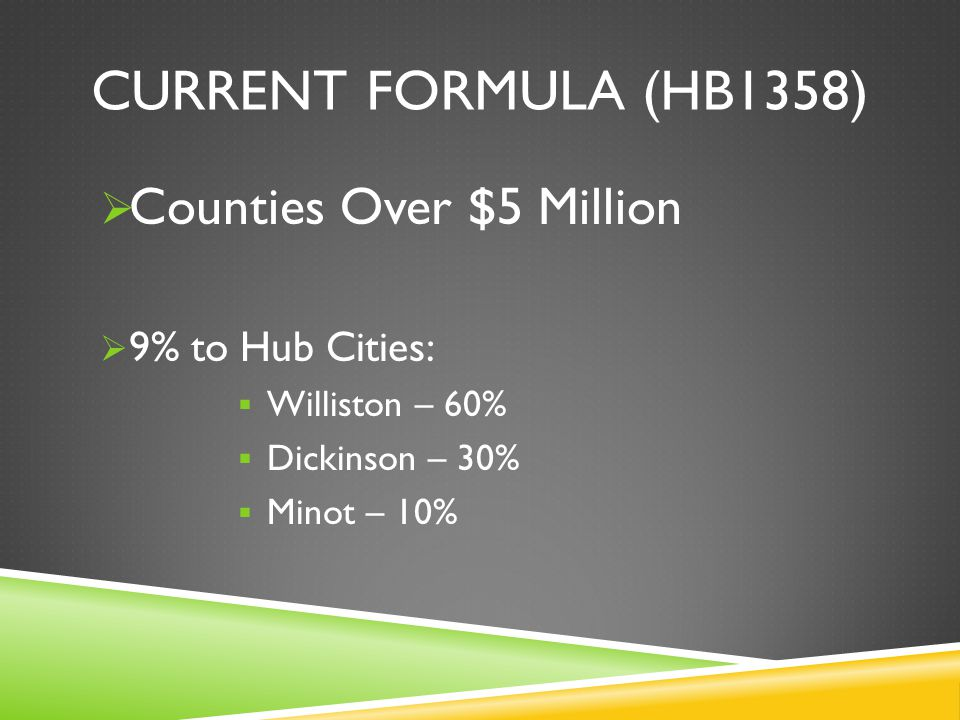 CURRENT FORMULA (HB1358) Counties Over $5 Million 9% to Hub Cities: Williston – 60% Dickinson – 30% Minot – 10%