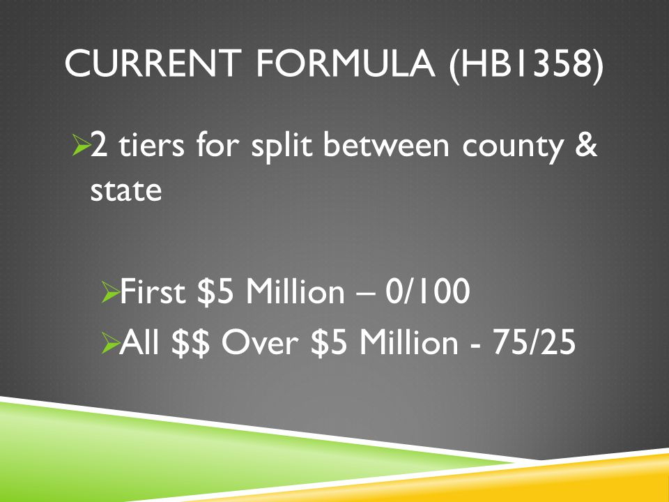CURRENT FORMULA (HB1358) Two distribution formulas: Counties less than $5 Million Counties over $5 Million State Treasurer does ALL allocations to cities and schools FY 2014 and later Counties responsible for handling prior year adjustments in the proper manner
