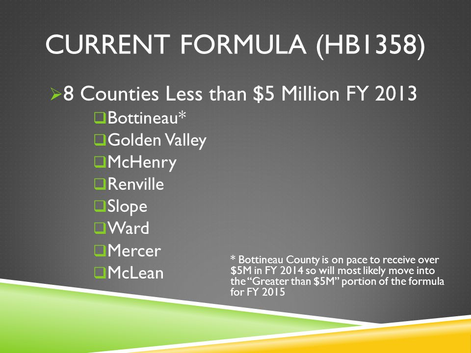 CURRENT FORMULA (HB1358) 8 Counties Less than $5 Million FY 2013 Bottineau* Golden Valley McHenry Renville Slope Ward Mercer McLean * Bottineau County is on pace to receive over $5M in FY 2014 so will most likely move into the Greater than $5M portion of the formula for FY 2015
