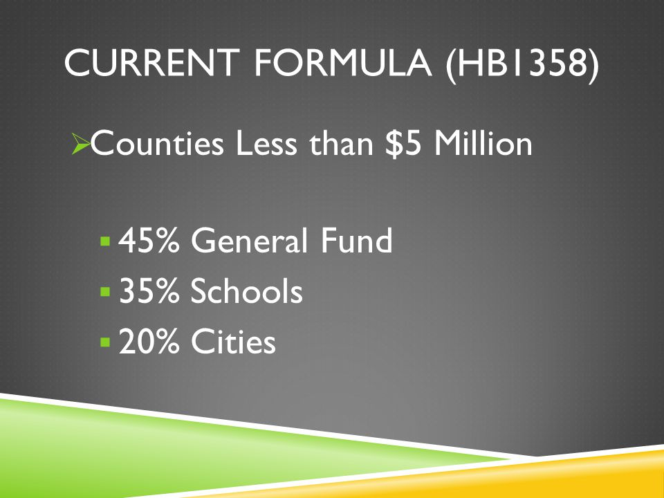 HUB CITY SCHOOL DISTRICTS Would not see any increase in oil & gas distributions under this change.