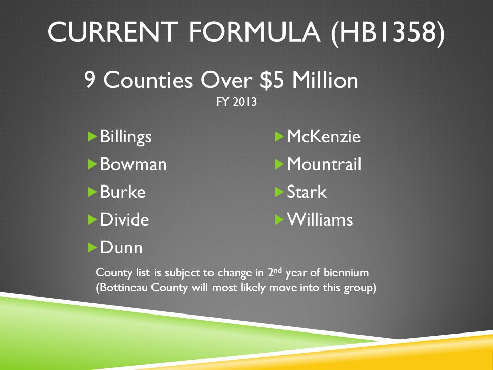 CURRENT FORMULA (HB1358) Counties Over $5 Million 60% General Fund 5% Schools 20% Cities 3% Townships (allocated by miles) 3% Townships (pooled & shared equally) 9% Hub Cities (pooled & split)