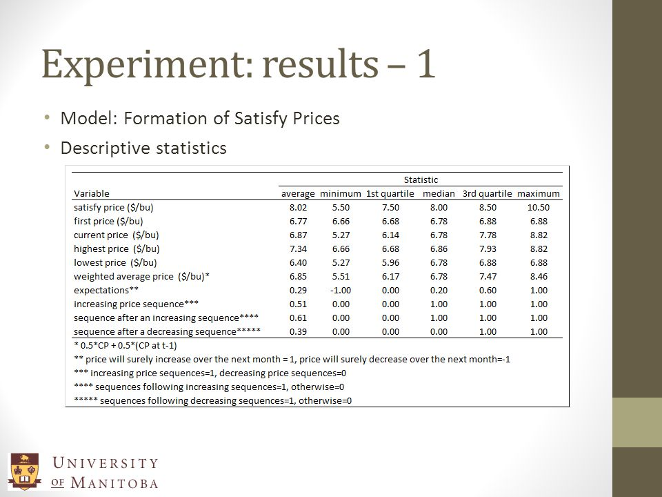Experiment: results – 1 Model: Formation of Satisfy Prices Descriptive statistics