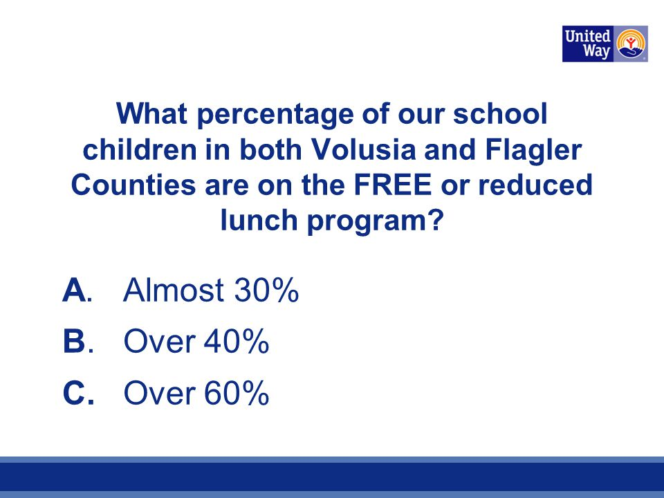 What percentage of our school children in both Volusia and Flagler Counties are on the FREE or reduced lunch program.