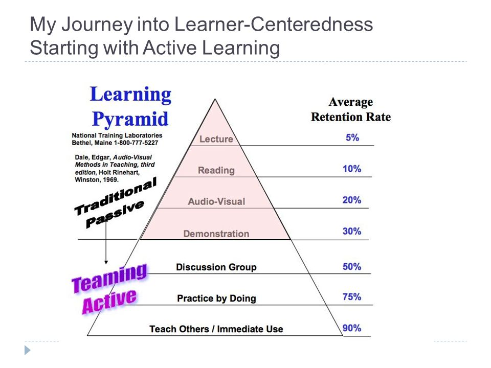 My Journey into Learner-Centeredness Starting with Active Learning