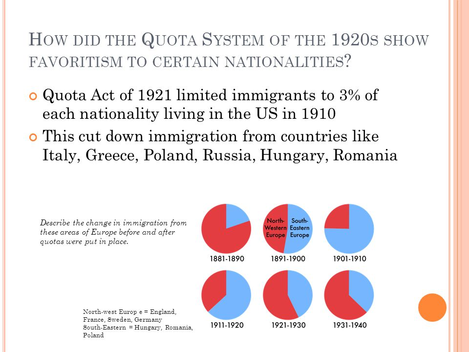 H OW DID THE Q UOTA S YSTEM OF THE 1920 S SHOW FAVORITISM TO CERTAIN NATIONALITIES ? Quota Act of 1921 limited immigrants to 3% of each nationality li