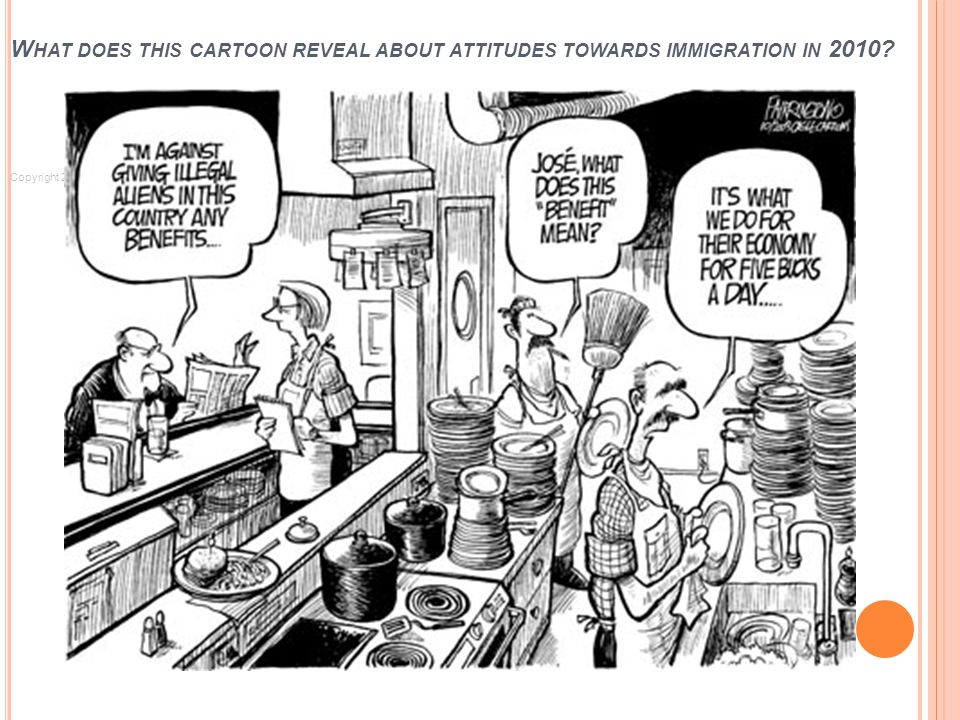 W HAT DOES THIS CARTOON REVEAL ABOUT ATTITUDES TOWARDS IMMIGRATION IN 2010? Copyright 2003 Brian Fairington