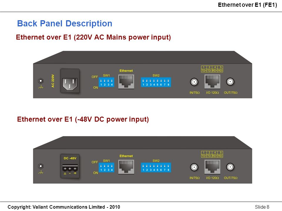 Copyright: Valiant Communications Limited - 2010Slide 8 Ethernet over E1 (FE1) Back Panel Description Ethernet over E1 (220V AC Mains power input) Ethernet over E1 (-48V DC power input)