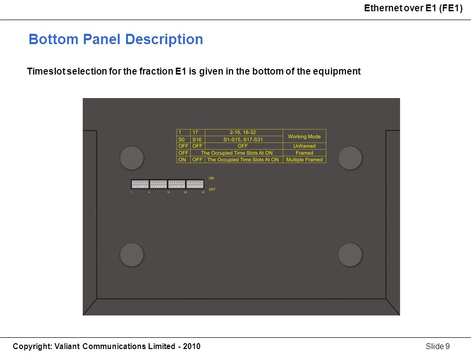 Copyright: Valiant Communications Limited - 2010Slide 9 Ethernet over E1 (FE1) Bottom Panel Description Timeslot selection for the fraction E1 is given in the bottom of the equipment
