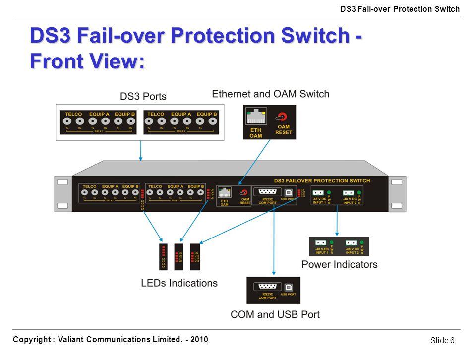 Slide 7 Copyright : Valiant Communications Limited.
