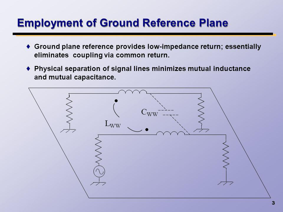 3 Employment of Ground Reference Plane Ground plane reference provides low-impedance return; essentially eliminates coupling via common return. Physic