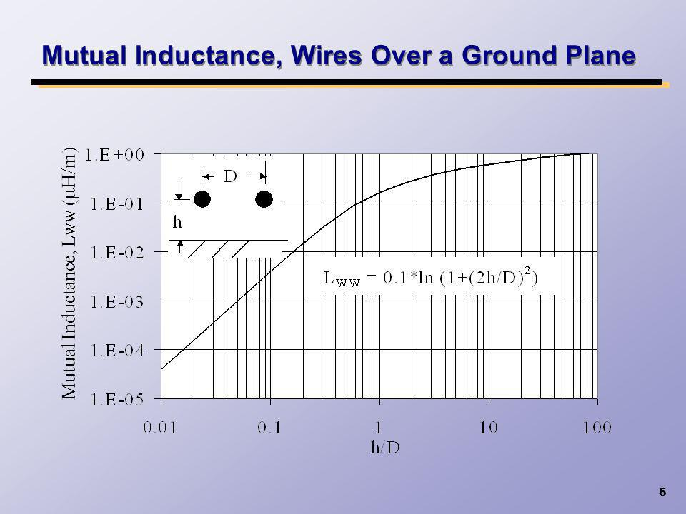 5 Mutual Inductance, Wires Over a Ground Plane Mutual Inductance, L WW ( H/m)