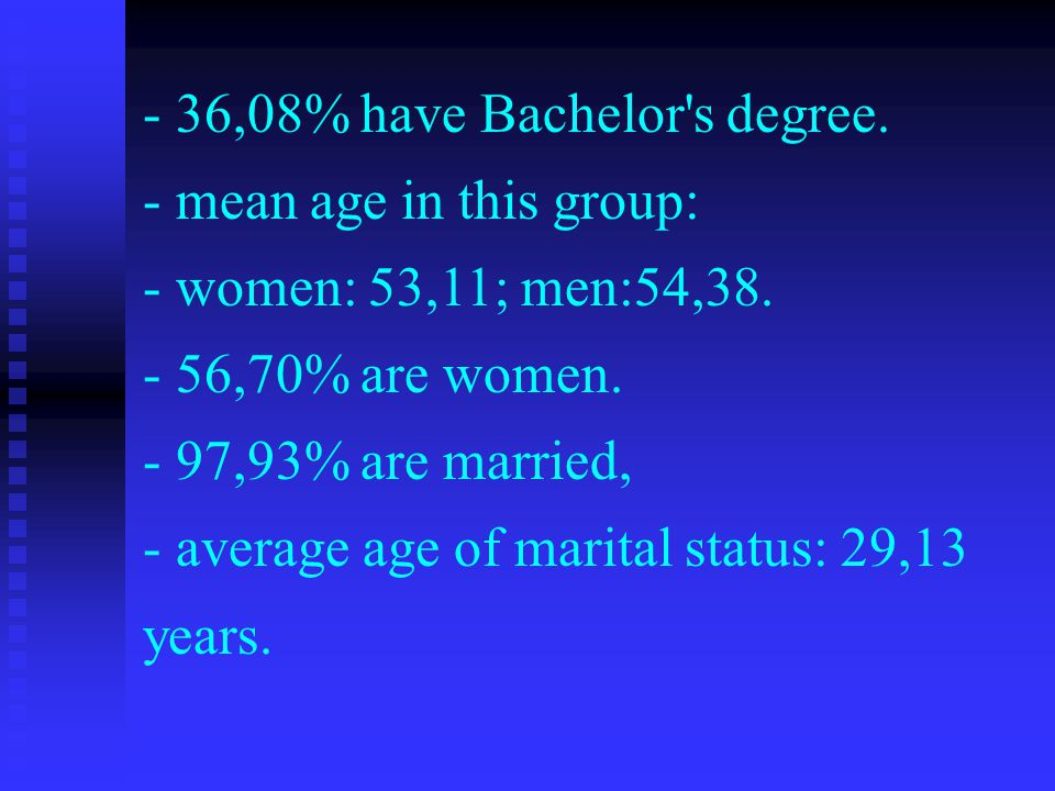 - 36,08% have Bachelor s degree. - mean age in this group: - women: 53,11; men:54,38.
