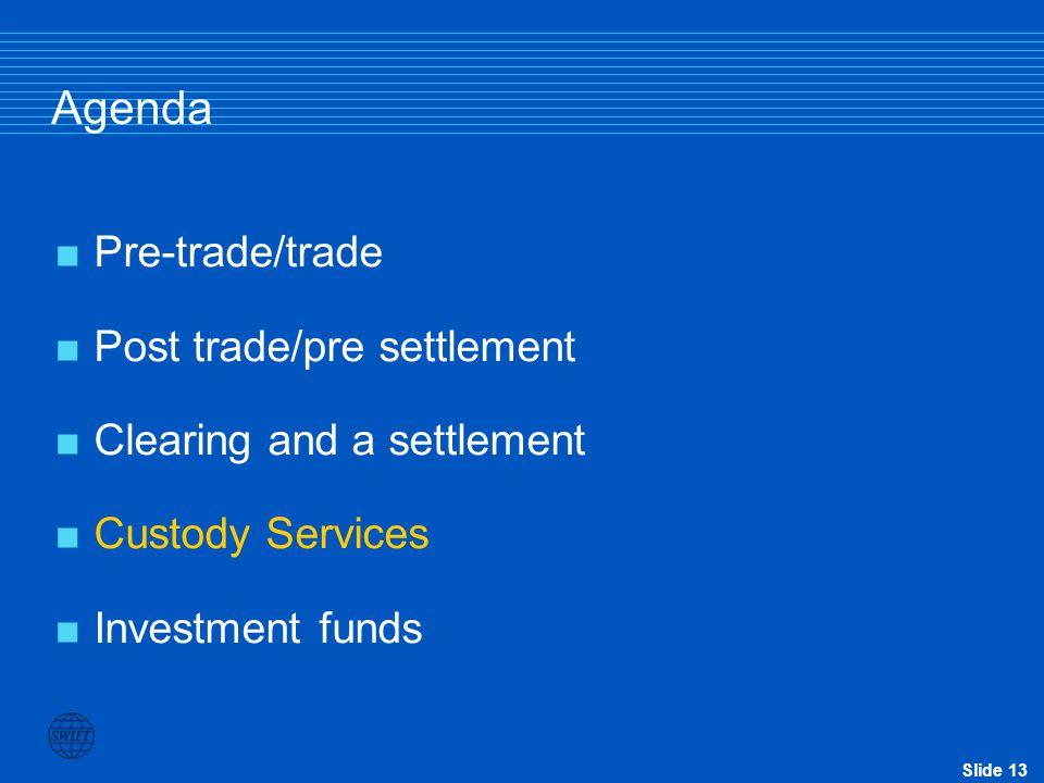 Slide 12 Example Equities Transaction Lifecycle IMIB/D Custodian Clearer Bank CSD SWIFTNet FIX + FIN FIN