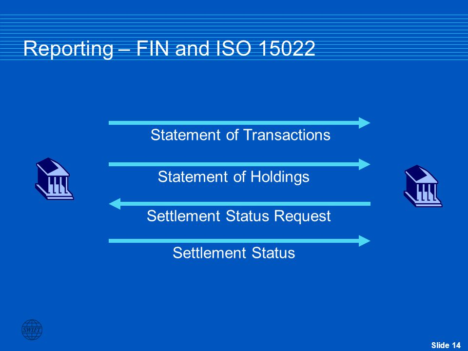 Slide 13 Agenda Pre-trade/trade Post trade/pre settlement Clearing and a settlement Custody Services Investment funds
