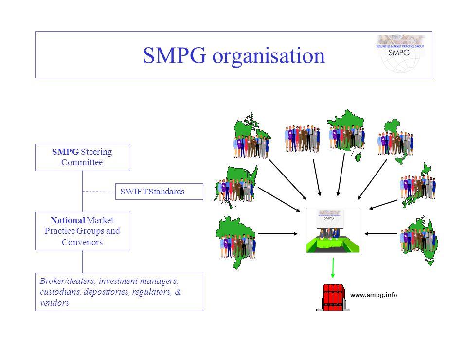 SMPG tasks Organise national market practice groups Collate national market practice rules Define cross-border market practice rules Harmonise market