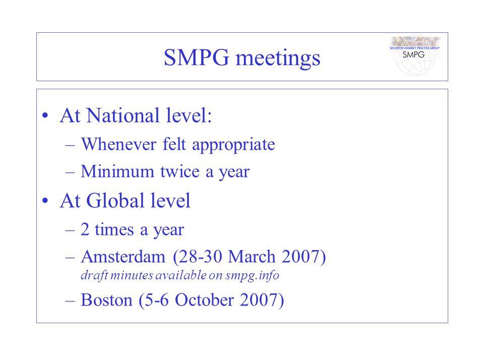 SMPG organisation SMPG Steering Committee National Market Practice Groups and Convenors SWIFTStandards Broker/dealers, investment managers, custodians