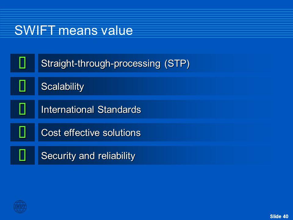 Slide 39 Client AClient BBroker ABroker B JSE Trading System BDA System SAFIRES CSDP SAMOS On-Exchange Trade - SWIFT Message Flow MT586 MT540/1/2/3 MT