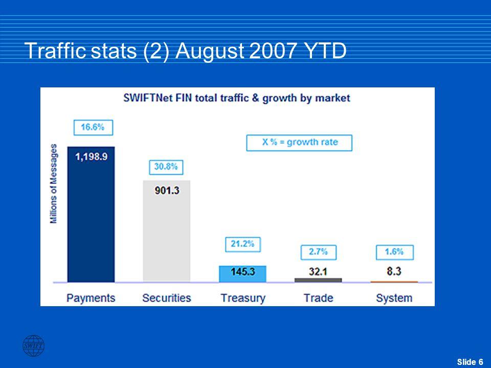 Slide 5 Traffic stats (1) August 2007 YTD