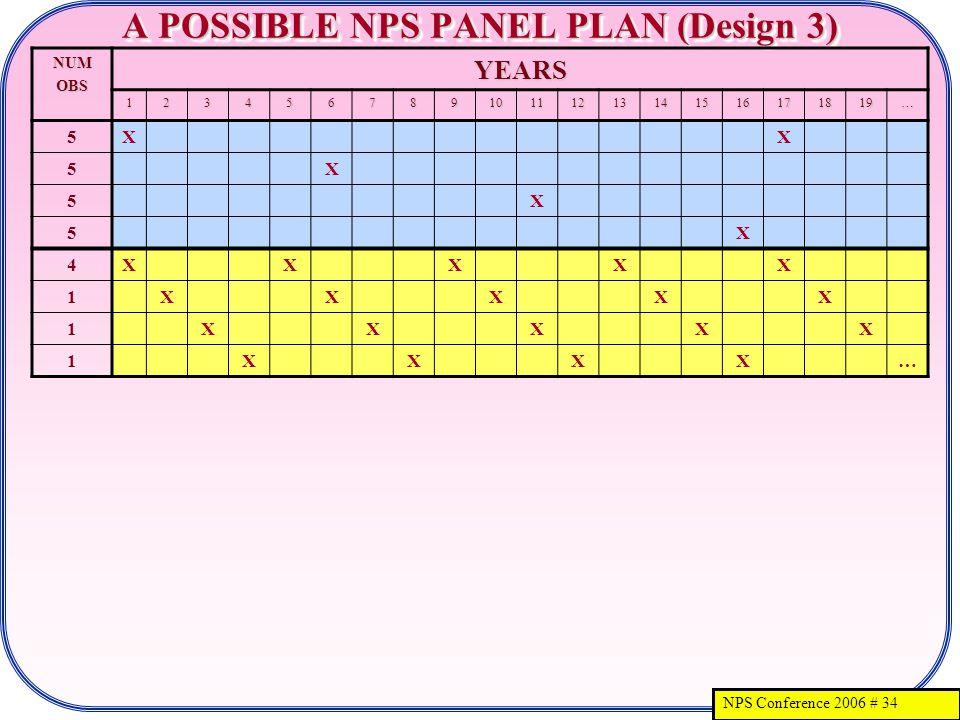 NPS Conference 2006 # 34 A POSSIBLE NPS PANEL PLAN (Design 3) NUMOBSYEARS 12345678910111213141516171819… 5XX 5X 5X 5X 4XXXXX 1 XXXXX 1 XXXXX 1 XXXX…