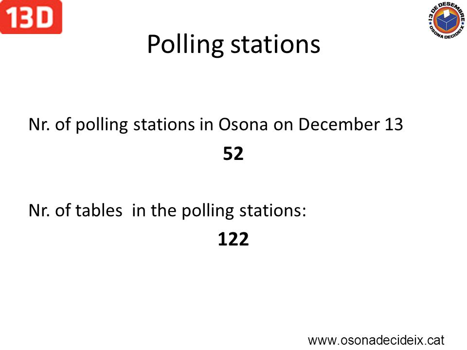 Polling stations Nr. of polling stations in Osona on December 13 52 Nr.