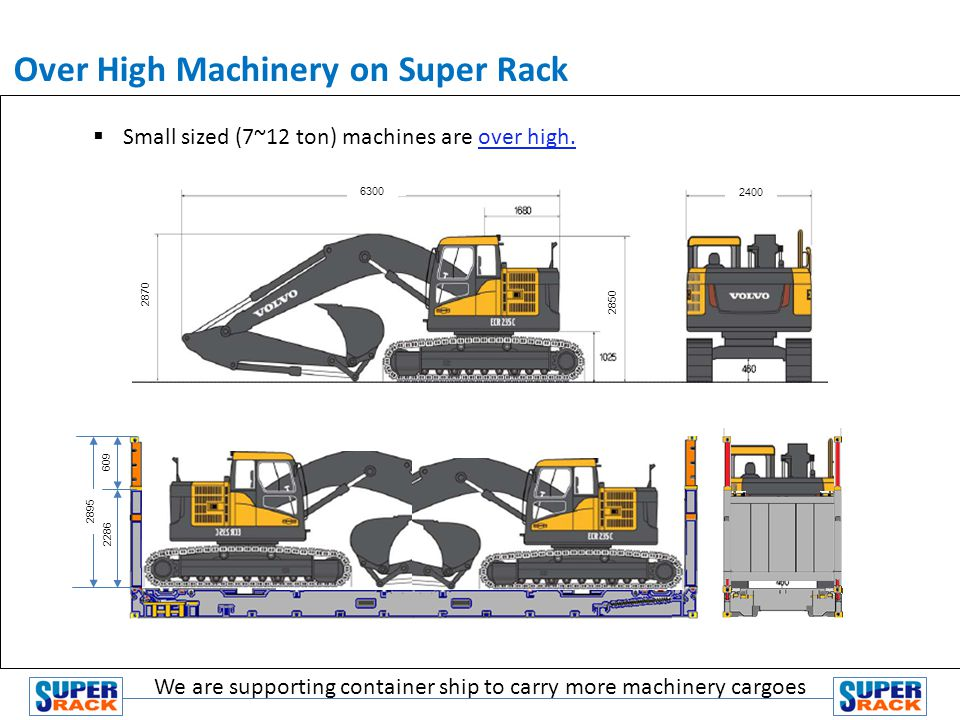 2286 609 We are supporting container ship to carry more machinery cargoes Over High Machinery on Super Rack Small sized (7~12 ton) machines are over high.