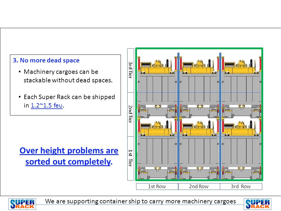 We are supporting container ship to carry more machinery cargoes 3.