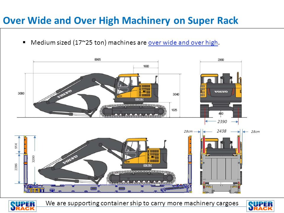 28cm 2438 3200 Medium sized (17~25 ton) machines are over wide and over high.