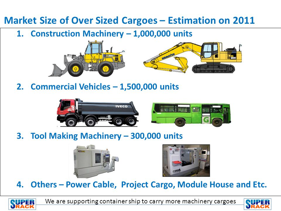 Market Size of Over Sized Cargoes – Estimation on 2011 1.Construction Machinery – 1,000,000 units 2.Commercial Vehicles – 1,500,000 units 3.Tool Making Machinery – 300,000 units 4.Others – Power Cable, Project Cargo, Module House and Etc.
