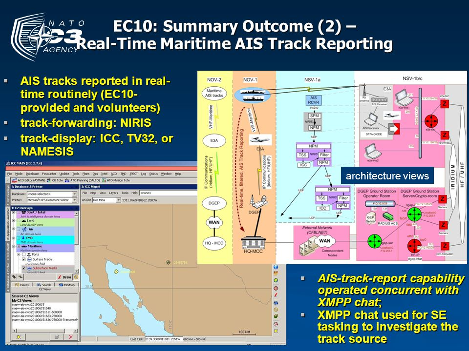 EC10: Summary Outcome (2) – Real-Time Maritime AIS Track Reporting AIS tracks reported in real- time routinely (EC10- provided and volunteers) AIS tra