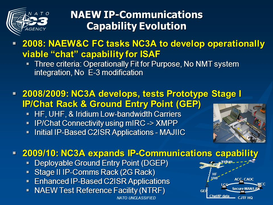2008: NAEW&C FC tasks NC3A to develop operationally viable chat capability for ISAF 2008: NAEW&C FC tasks NC3A to develop operationally viable chat ca