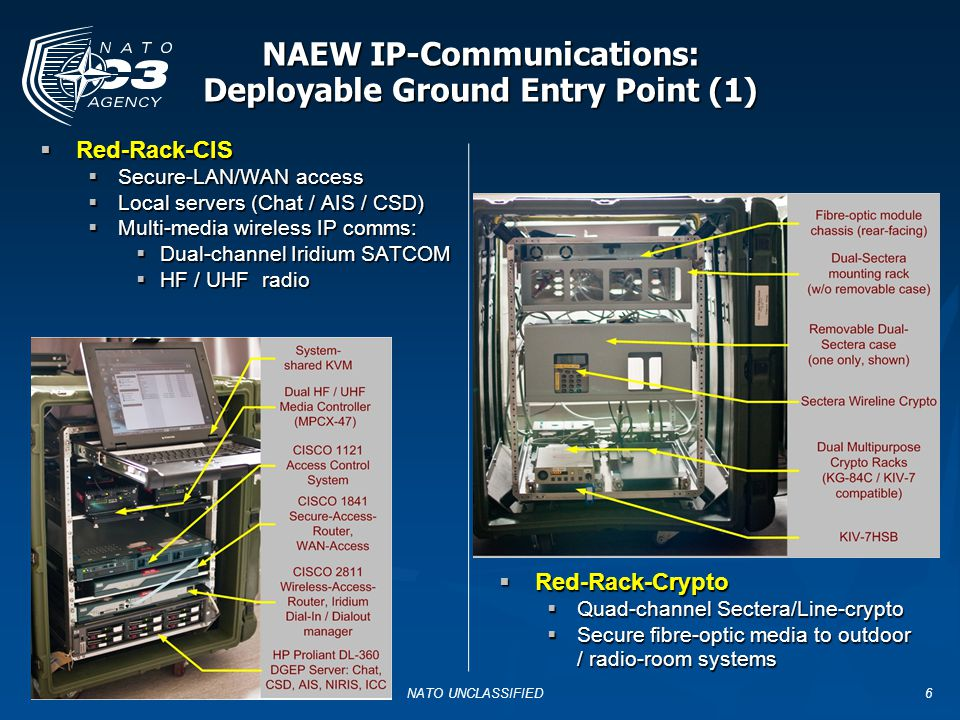 NAEW IP-Communications: Deployable Ground Entry Point (1) Red-Rack-CIS Red-Rack-CIS Secure-LAN/WAN access Secure-LAN/WAN access Local servers (Chat /