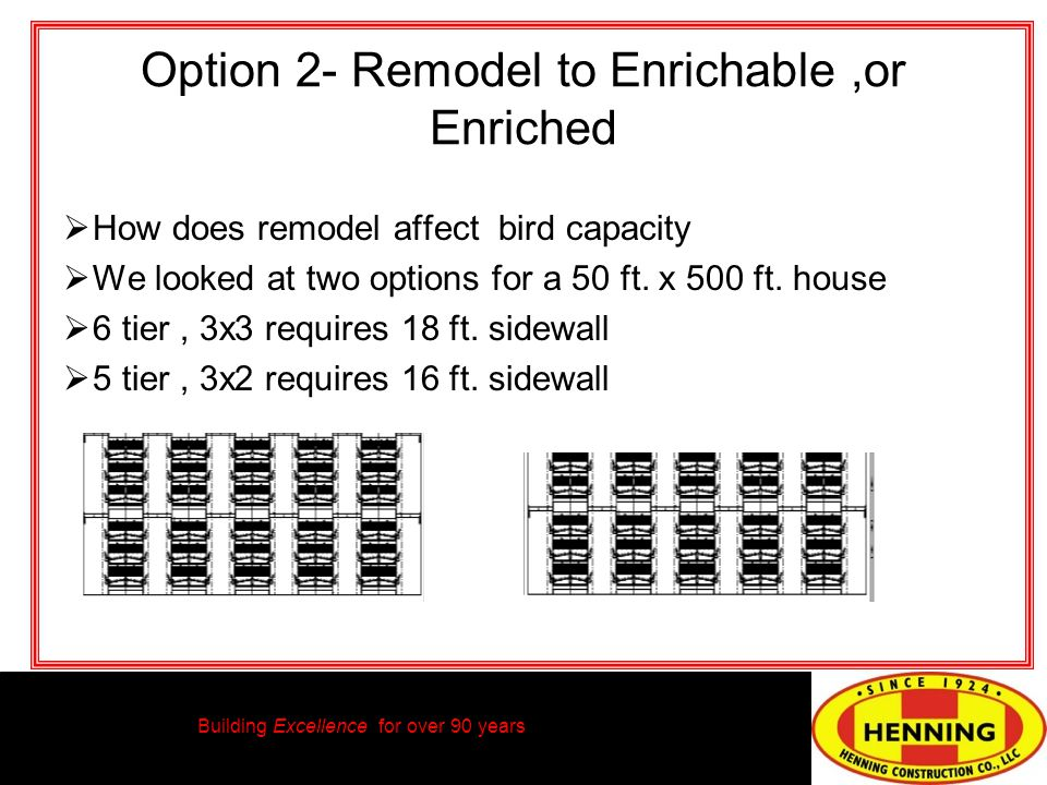 Building Excellence for over 90 years How does remodel affect bird capacity We looked at two options for a 50 ft.