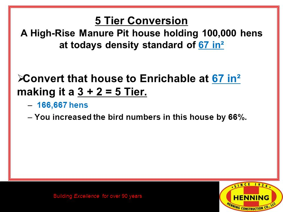 Building Excellence for over 90 years 5 Tier Conversion A High-Rise Manure Pit house holding 100,000 hens at todays density standard of 67 in² Convert that house to Enrichable at 67 in² making it a 3 + 2 = 5 Tier.