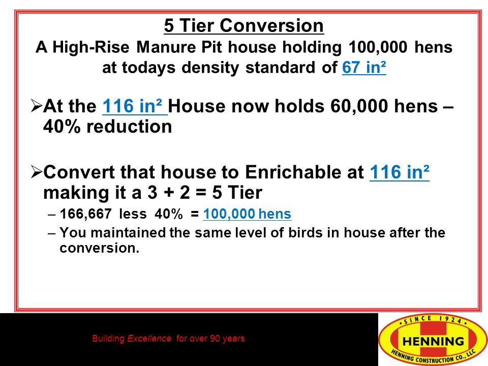 Building Excellence for over 90 years 5 Tier Conversion A High-Rise Manure Pit house holding 100,000 hens at todays density standard of 67 in² At the 116 in² House now holds 60,000 hens – 40% reduction Convert that house to Enrichable at 116 in² making it a 3 + 2 = 5 Tier –166,667 less 40% = 100,000 hens –You maintained the same level of birds in house after the conversion.