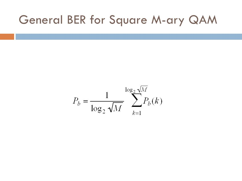 General BER for Square M-ary QAM