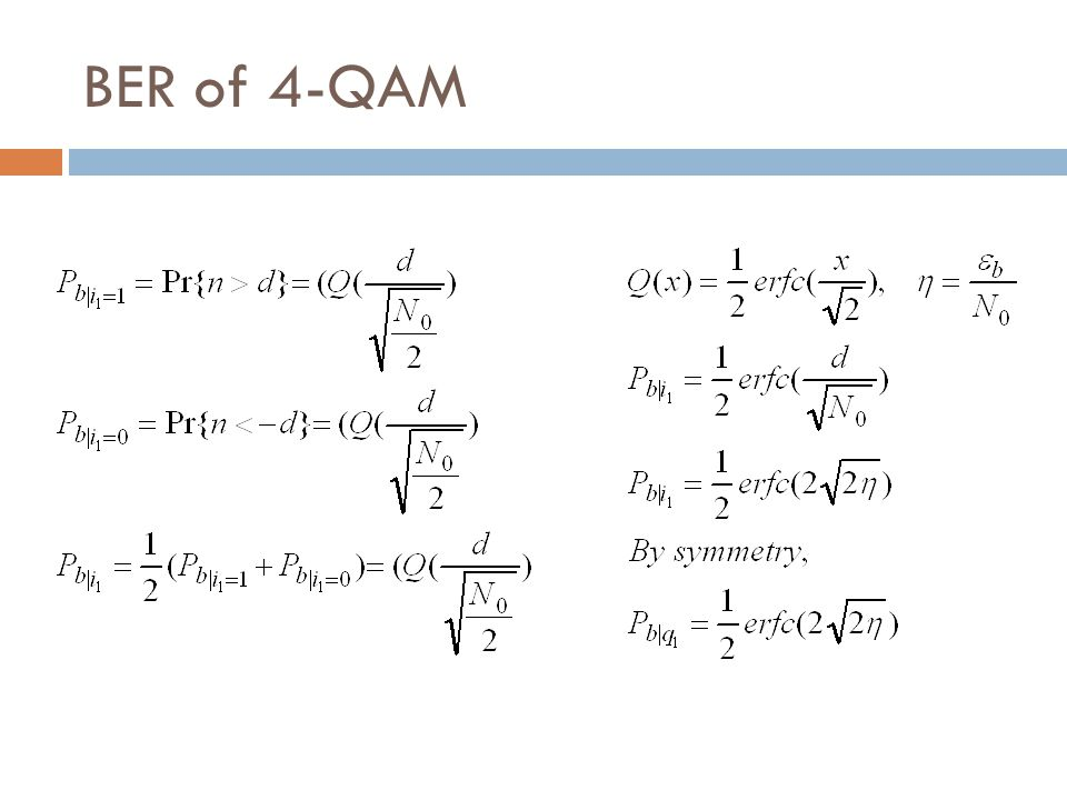 We then do the computation of P b (k), the probability that the kth bit of the in-phase and quadrature phase components are in error in terms of.