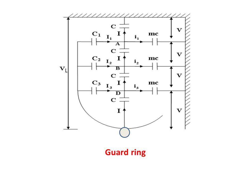 Guard ring L
