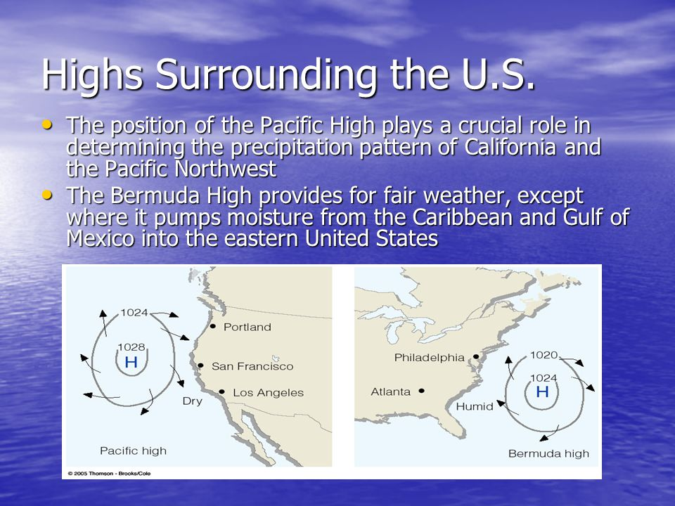 Highs Surrounding the U.S. The position of the Pacific High plays a crucial role in determining the precipitation pattern of California and the Pacifi