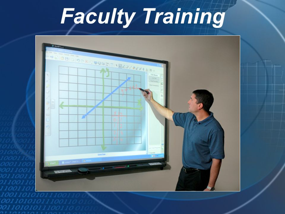 Faculty Training