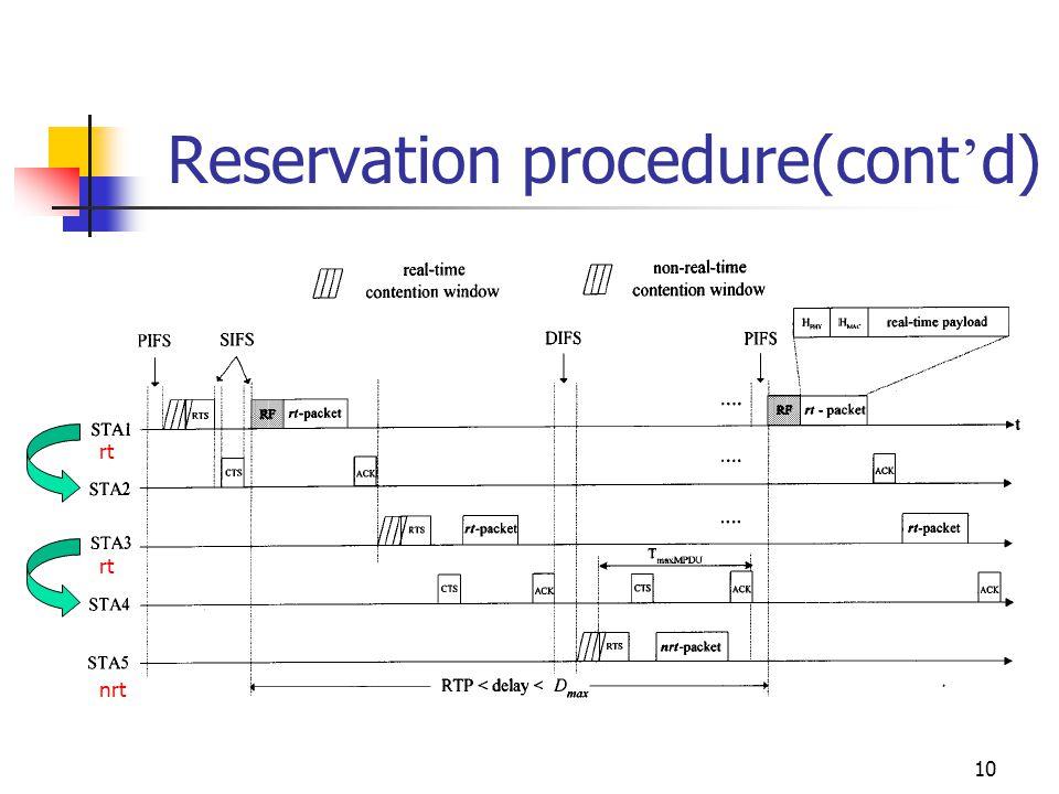 10 Reservation procedure(cont d) nrt rt