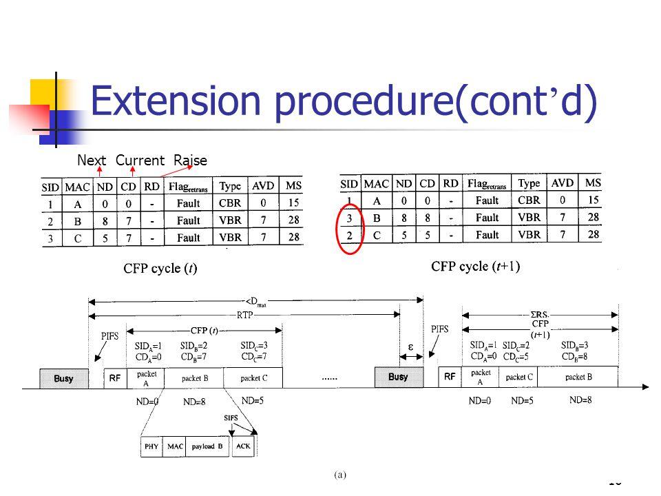 16 Extension procedure(cont d) Next Current Raise