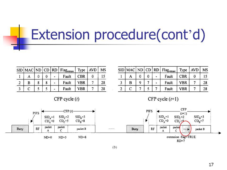 17 Extension procedure(cont d)