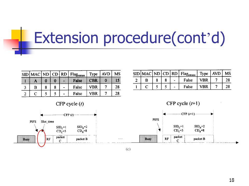 18 Extension procedure(cont d)
