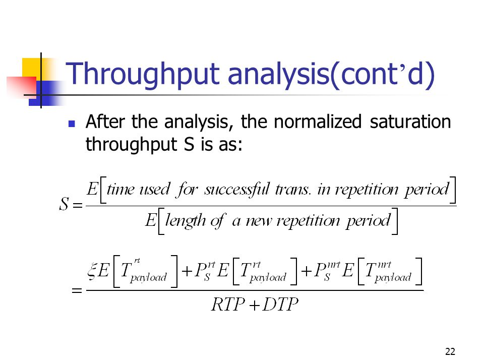 22 Throughput analysis(cont d) After the analysis, the normalized saturation throughput S is as: