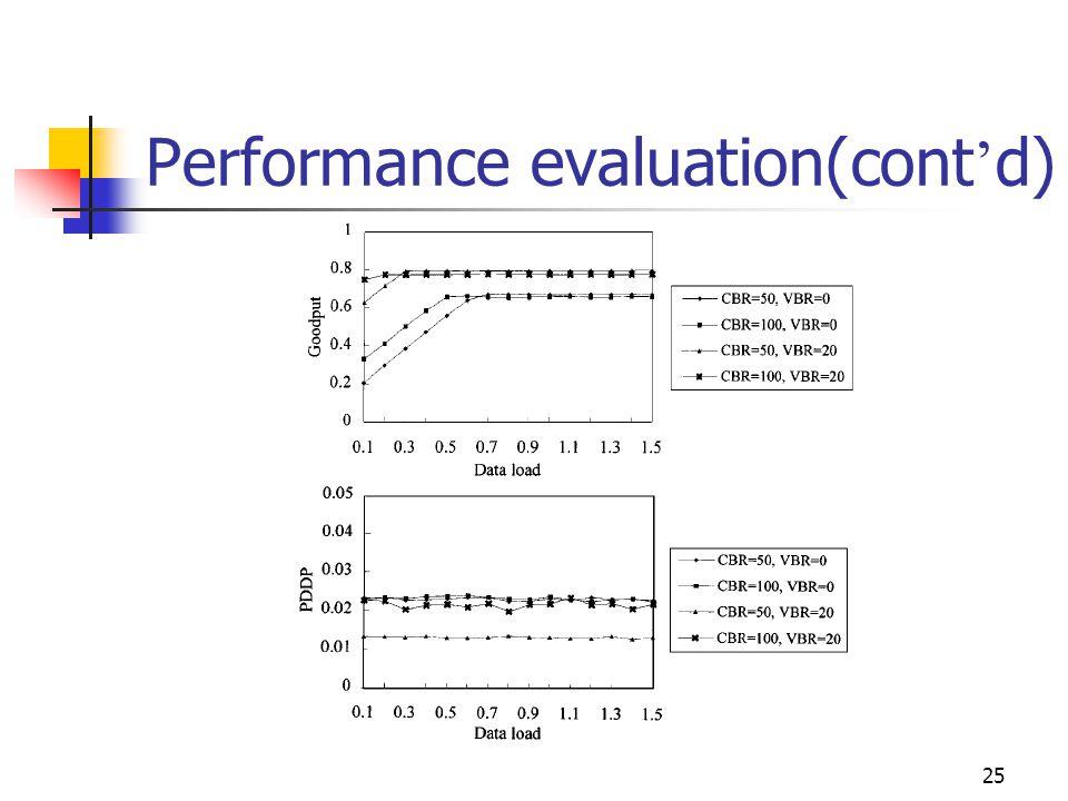 25 Performance evaluation(cont d)