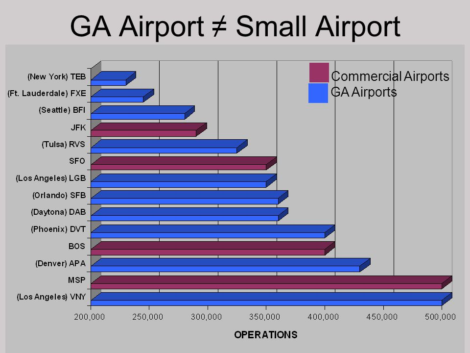 Context Weight policy is latest in recent trend over last 24+ months: Increased FAA (and FAA HQ) control over airport operations, decision making