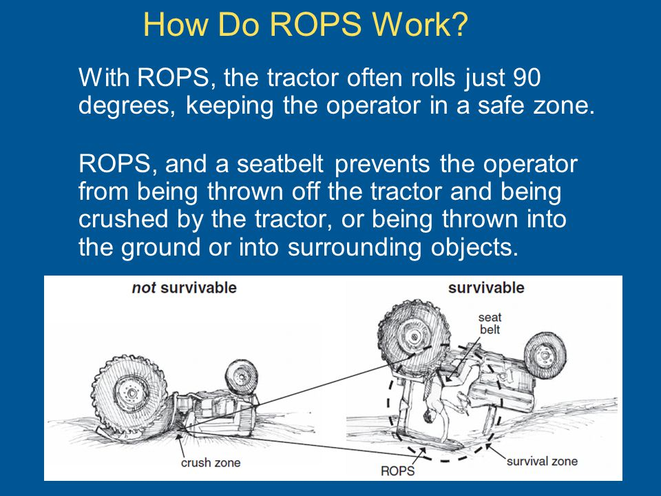 How Do ROPS Work? With ROPS, the tractor often rolls just 90 degrees, keeping the operator in a safe zone. ROPS, and a seatbelt prevents the operator