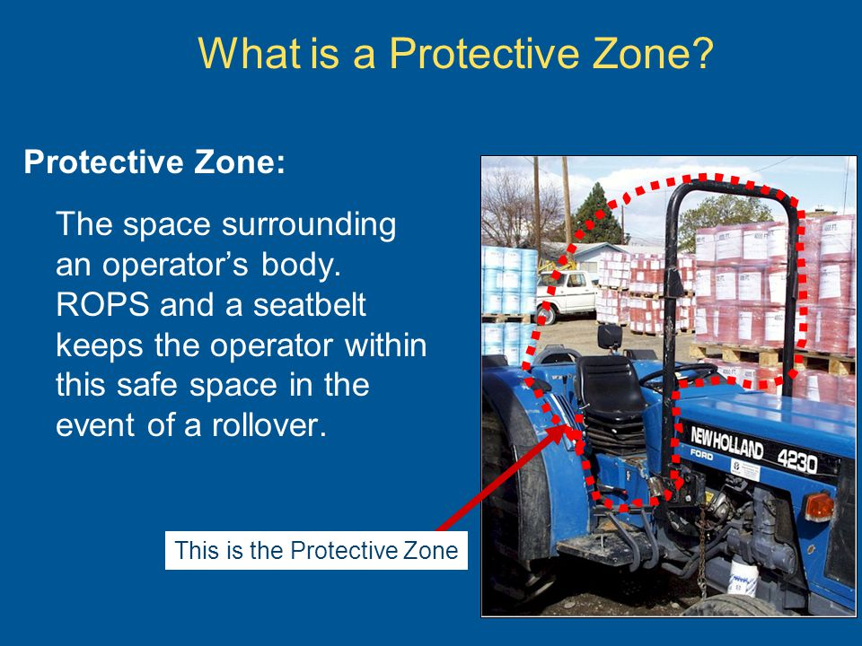 What is a Protective Zone? Protective Zone: The space surrounding an operators body. ROPS and a seatbelt keeps the operator within this safe space in