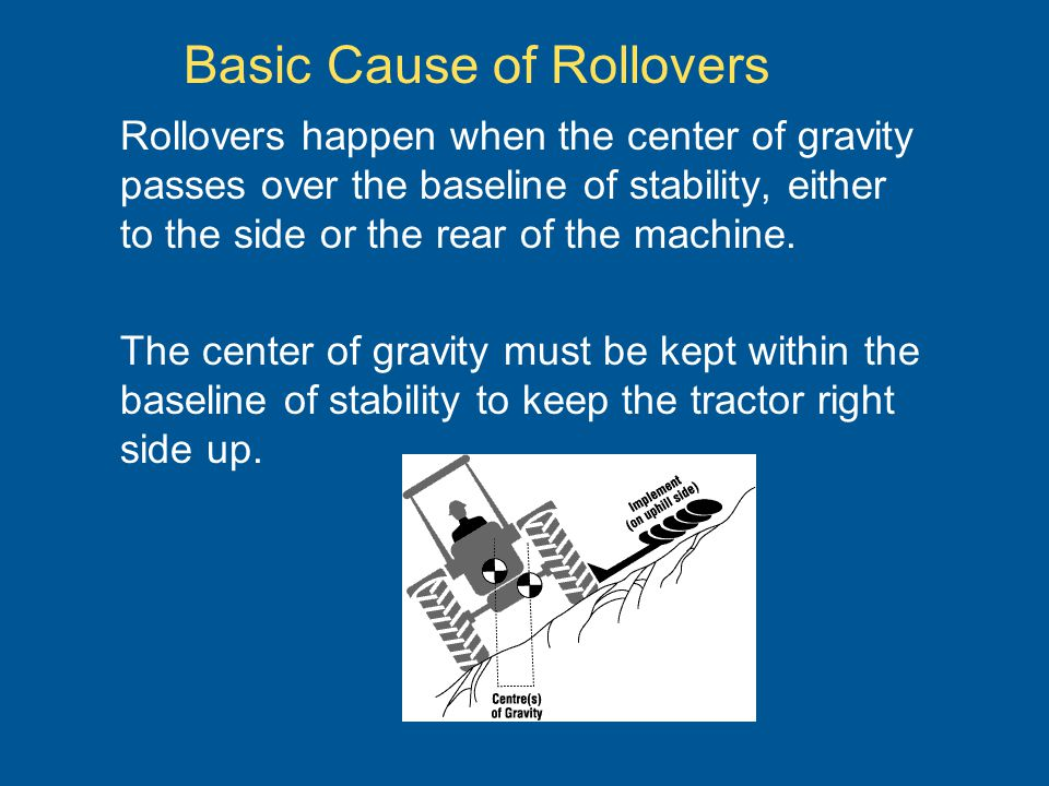 Basic Cause of Rollovers Rollovers happen when the center of gravity passes over the baseline of stability, either to the side or the rear of the machine.